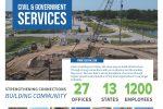 Equix Civil-Govt 1-pager_Page_1